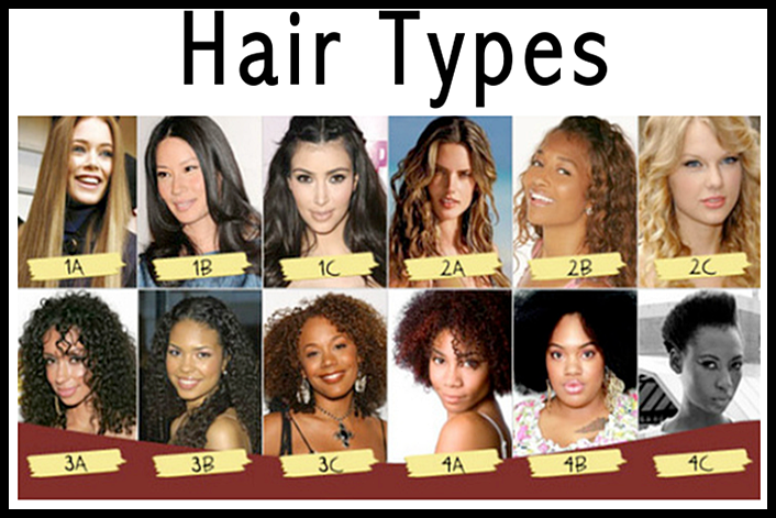 What S Your Hair Type Find Your Texture Hair Fashion Online