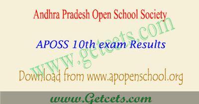 AP Open school ssc results 2019 manabadi aposs 10th