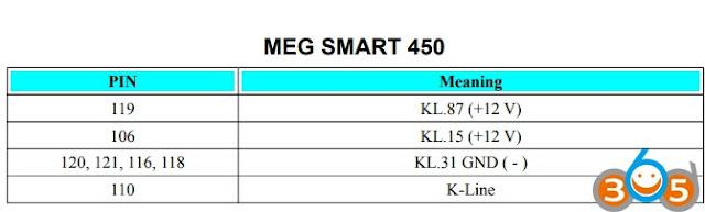 MEG-smart-450