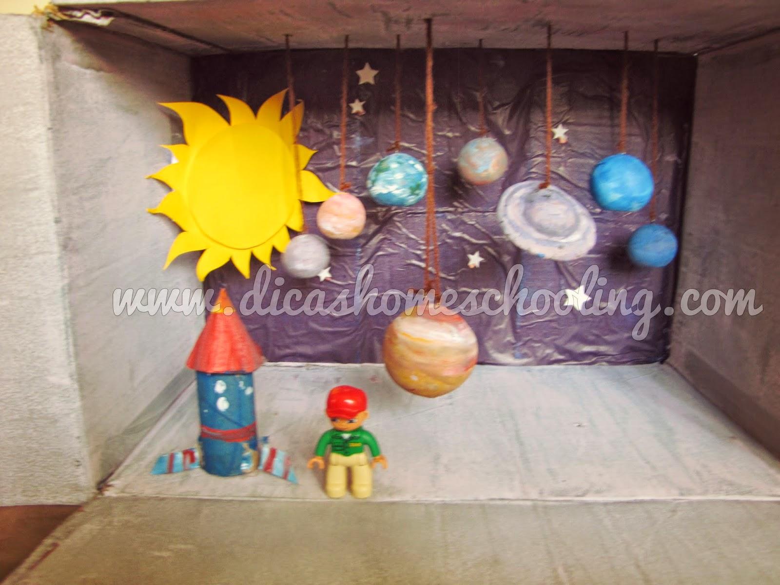 Dicas Homeschooling Sistema Solar Construindo Maquete