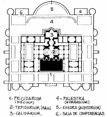 plantas termas de diocleciano