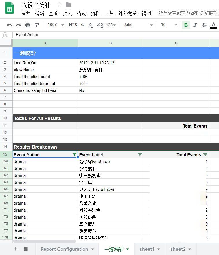 google-analytics-stats-save-to-google-spreadsheet-8.jpg-從 Google Analytics 撈點擊事件數據報表,儲存於 Google 試算表實作