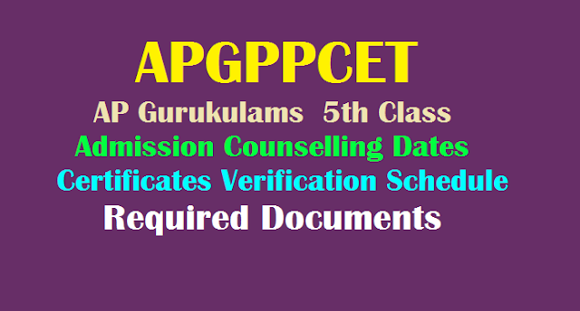 AP GPCET 5th Admission Counselling Dates 2019 | AP Gurukulam Certificate verification Schedule  AP GPCET 5th Admission Counselling Dates, Certificate verification Schedule