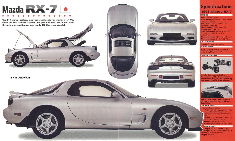 2012 mazda rx 7 46 Γιατί το Mazda RX-Vision είναι ο διάδοχος του RX-7