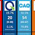 Nouveau sondage Ipsos confirme une course PLQ-CAQ