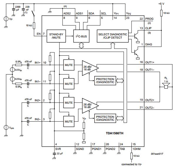 Dual channel 46 W 2 Ω single channel 92 W 1 Ω amplifier
