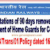 Limitations of 90 days removed on engagement of Home Guards for Core Areas - Railway Board Order