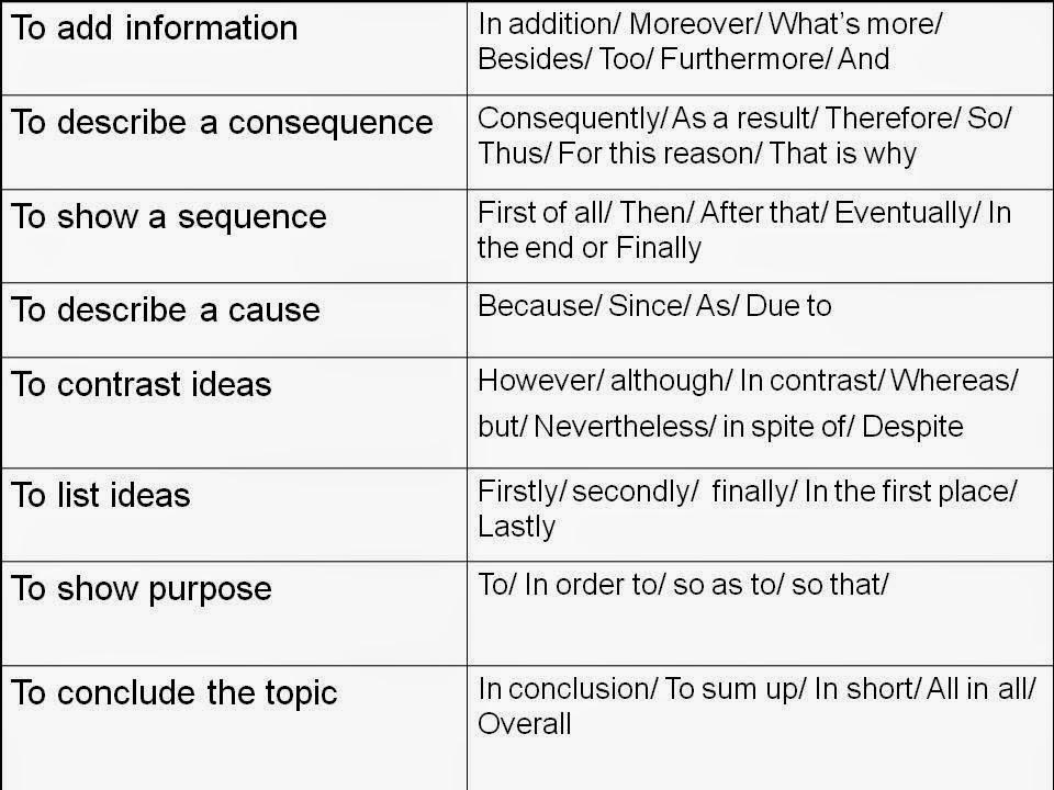 Definition Essay Responsibility - Words | Bartleby