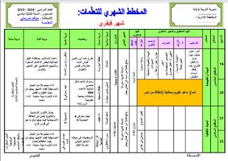 مخطط بناء التعلمات لشهر فيفري لقسم السنة ابتدائي word,pdf