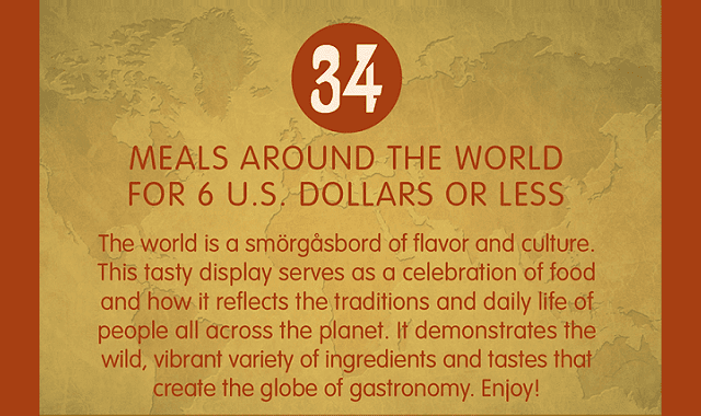 34 Meals Around the World for $6 or Less