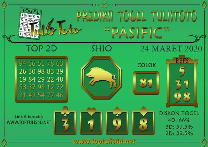Prediksi Togel PASIFIC TULISTOTO 24 MARET 2020