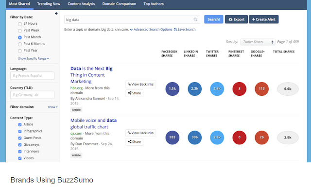 how does buzzsumo work?