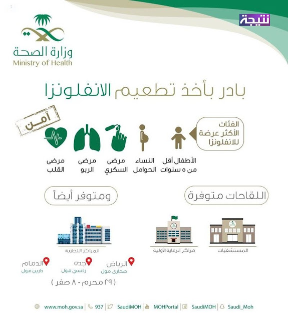 أماكن ومواعيد تطعيم الانفلونزا الموسمية شتاء 2017-1439 في السعودية