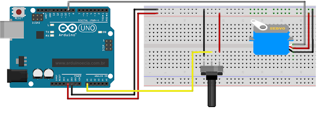 Arduino Servo motor interface