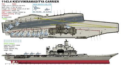 porta-aviões INS Vikramaditya testa sistema de mísseis Barak
