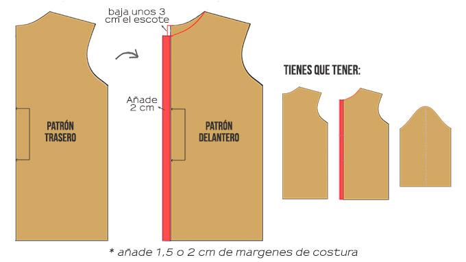 patrón-blusa-básica