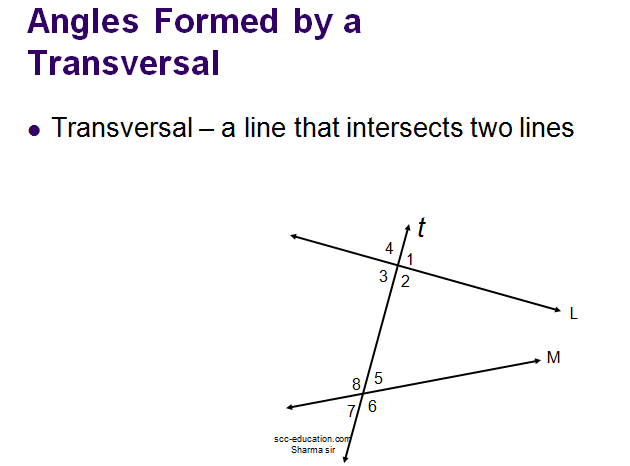 Properties of Parallel lines ,sharma sir ,cbse notes ,