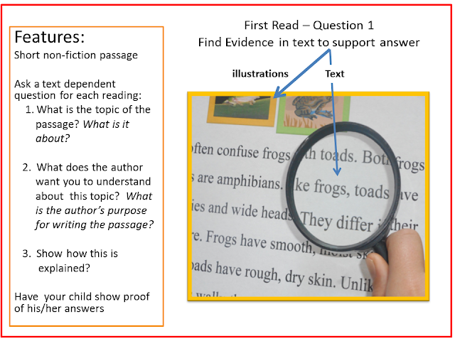 close reading of the passage of Closing in on close reading nancy boyles we can't wait until middle school to teach students to read how does this sentence/passage fit into the text as a whole.