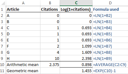 Altmetrics for Evaluations: Geometric Means for Citation Counts and