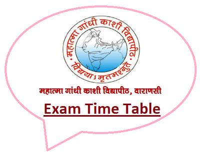 MGKVP Exam Scheme 2020