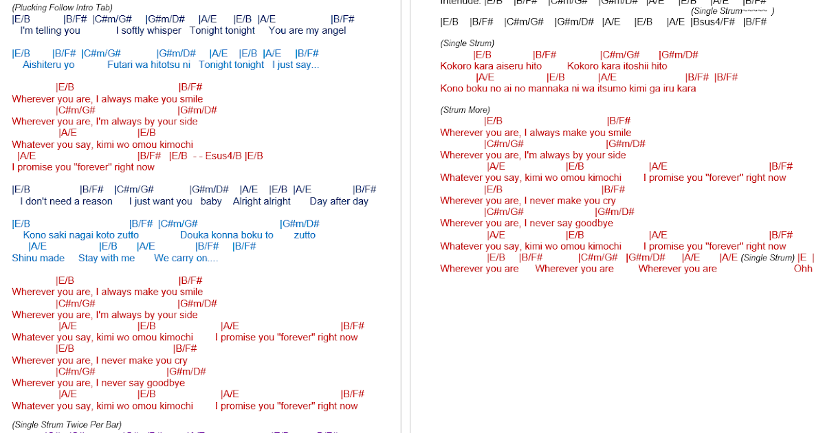 TalkingChord com: One Ok Rock - Wherever You Are (Chords)