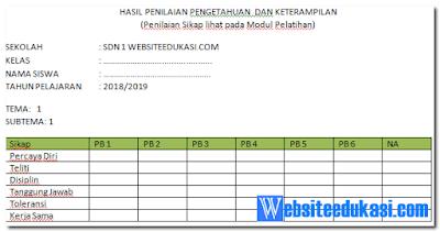 Format Hasil Penilaian Pengetahuan dan Keterampilan Tahun 2018/2019