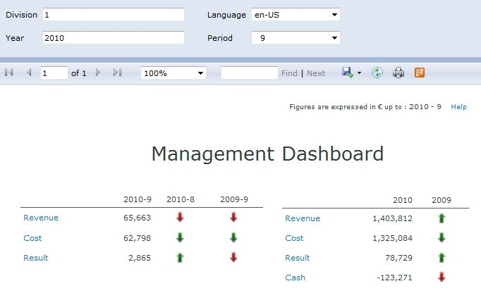 Keep It Simple and Fast: Localization of your SSRS reports