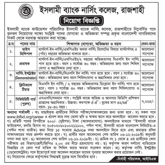 Islami Bank Nursing College Job Circular 2018