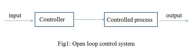 What Are Major Components Open System Loop