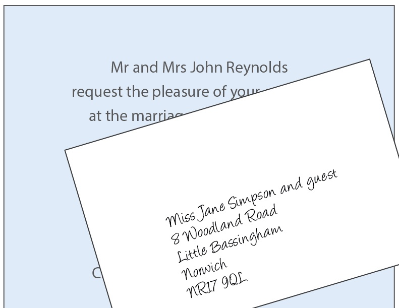 How To Write Names In Wedding Invitations: The Leaf Press: Wedding Invitation Wording Ideas
