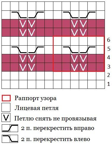 krugovaya shema