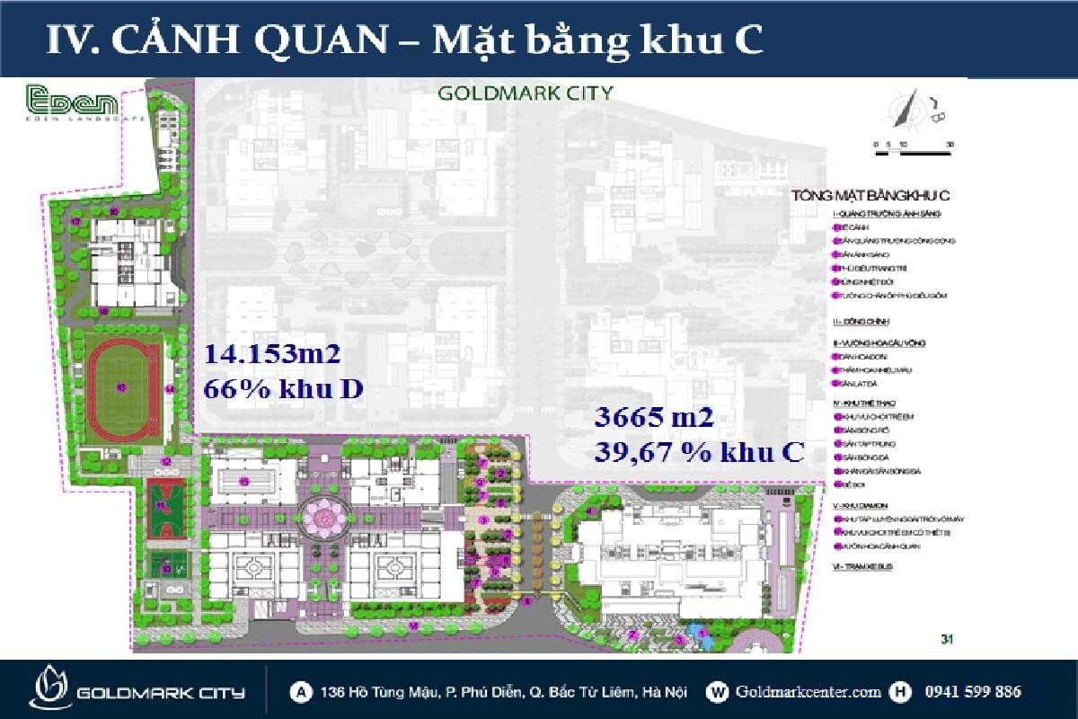 Mô hình tổng quan khu A và C dự án tnr Goldmark City 136 Hồ Tùng Mậu
