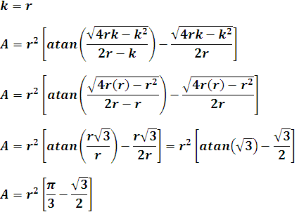 Área de la intersepción de dos círculos con radio r y con k=r