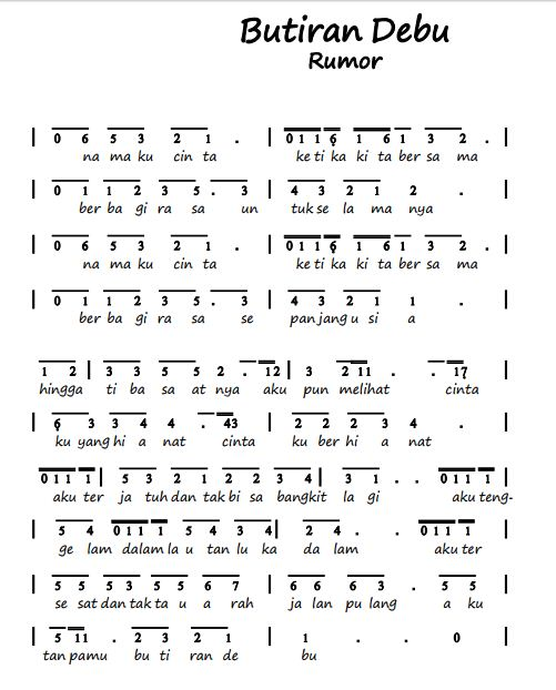 Chord N Lirik Republik: Butiran Debu Rumor Band