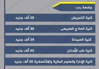 أسعار ومصروفات جامعة بدر فى مصر 2016-2017 بعد الزيادة :