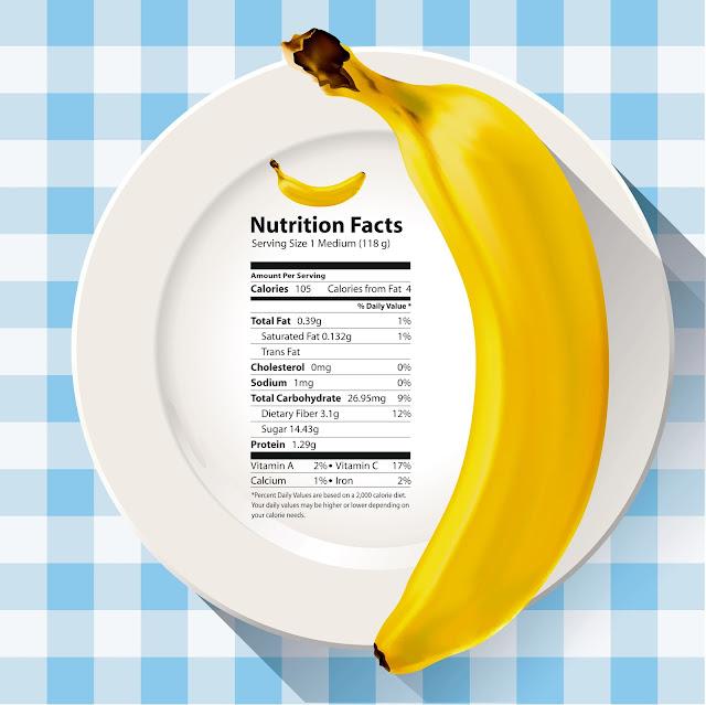 Giá trị dinh dưỡng trong chuối