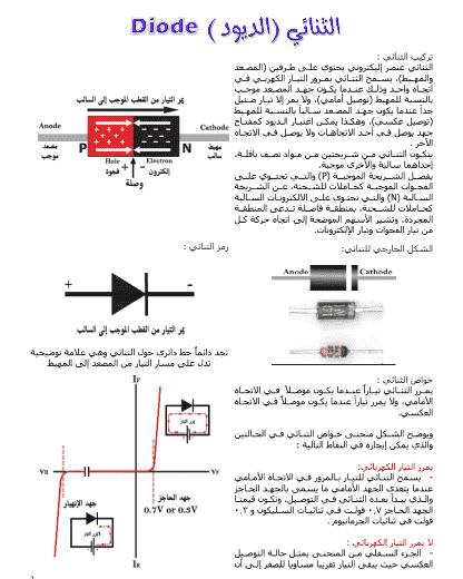 انواع الدايود واستخداماته pdf