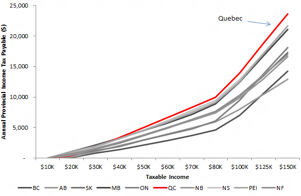 Think Tank[ed]: Expanding Quebec's Tuition Debate