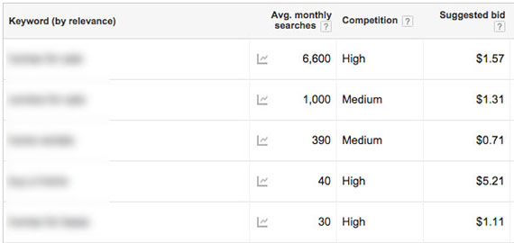 5  strategi Google Analytics untuk mengukur keberhasilan SEO