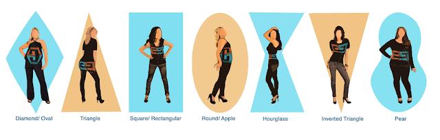 Cara Tampil Cantik Dengan Fashion Yang Sesuai Bentuk Tubuh