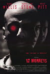 12 Con Khỉ - Twelve Monkeys