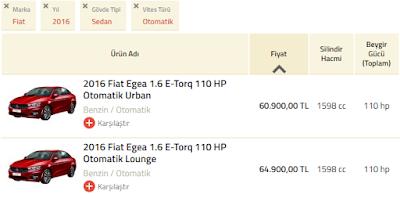 Yeni Fiat Egea 1.6 E-Torq Otomatik Vites