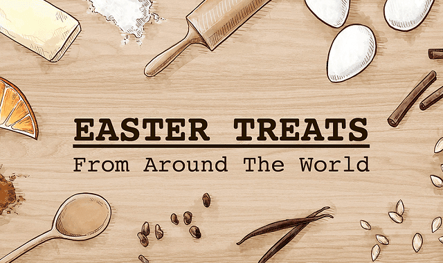 Easter Treats from Around the World