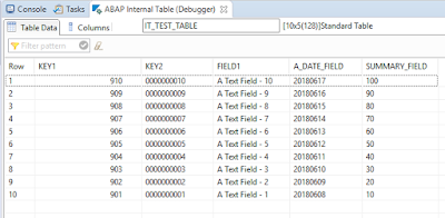 ABAP Development, ABAP Testing and Analysis, SAP ABAP Study Materials