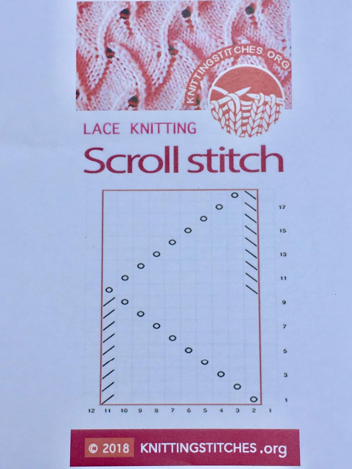 Knitting Stitches 2018 - Scroll Lace Knitting