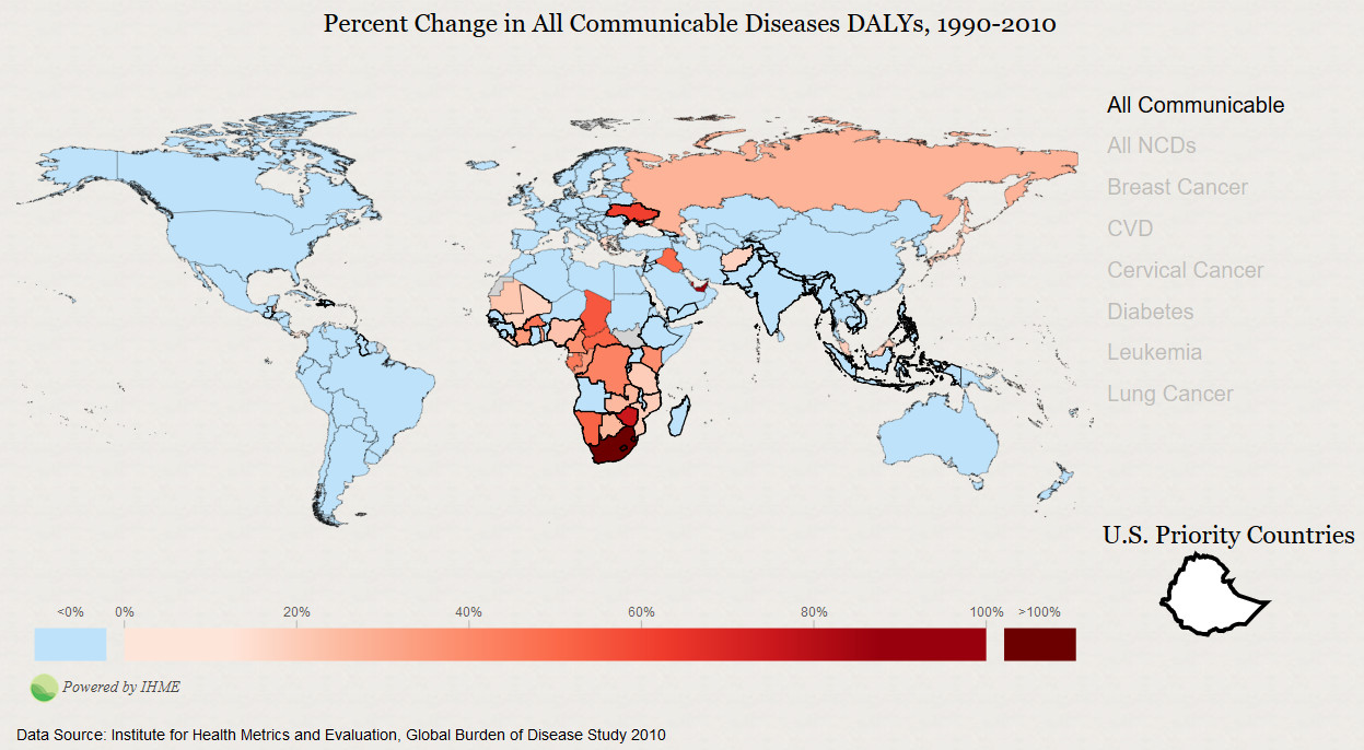 Percent change in all communicable diseases DALYs
