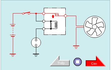 Quạt làm mát khí nhiệt độ nước làm mát cao