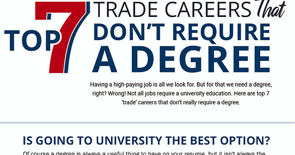 Wiserutips Top 7 Trade Careers That Don T Require A