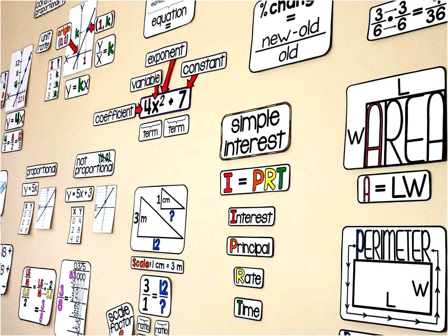 Scaffolded Math And Science Middle School Math Word Wall