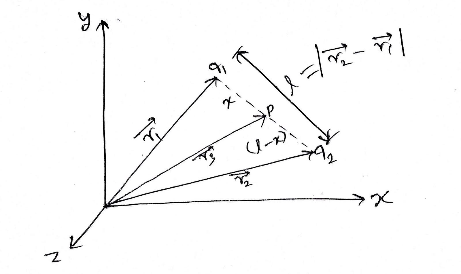 Irodov electromagnetism pdf basic of laws